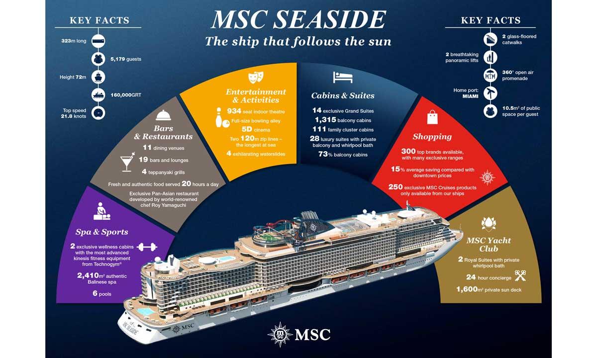 Msc seaside non una nave qualsiasi gentedimare2 0 for Msc immagini