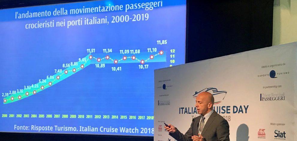 Cruise Day 2018: nella foto Francesco di Cesare