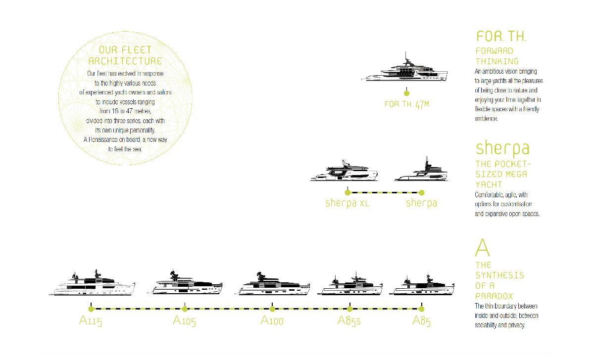 Arcadia Yachts line up