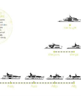 Arcadia Yacht line up
